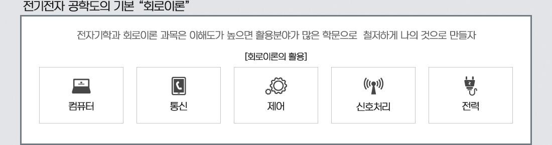 """전기전자 공학도의 기본 """"회로이론"""""""